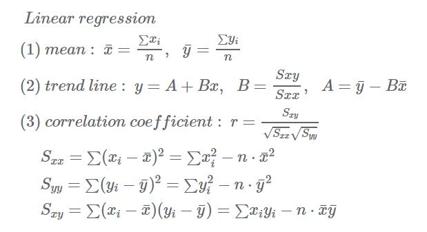Linear regression calculation steps